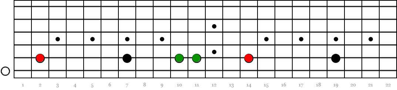 cuerda 6 y 5 notas pedal