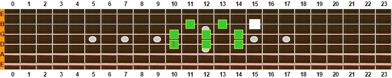 escala mixolidia con 9ª desde 4ª cuerda 3