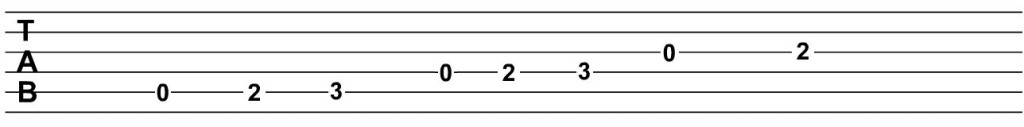 escalas de guitarra para principiantes la menor