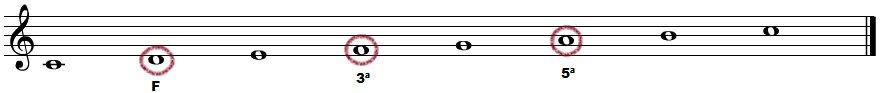 fundamental, tercera y quinta 2