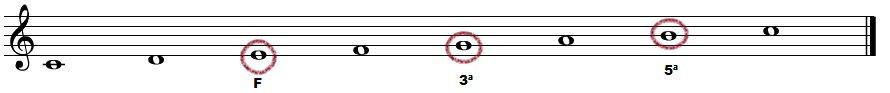 fundamental, tercera y quinta 3