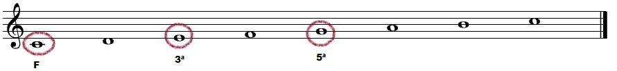 fundamental tercera y quinta