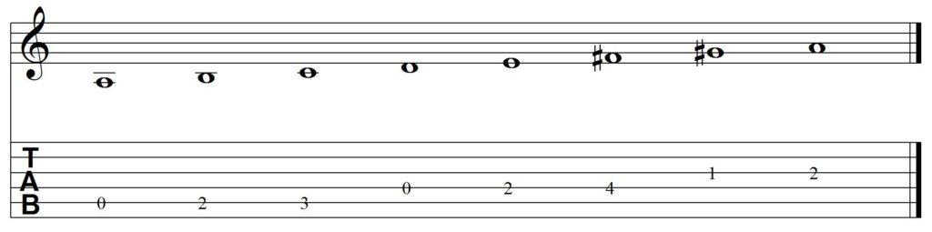 escala menor melodica ascendente