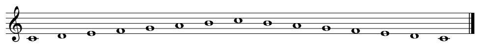 escala de Do bloque A lección 6