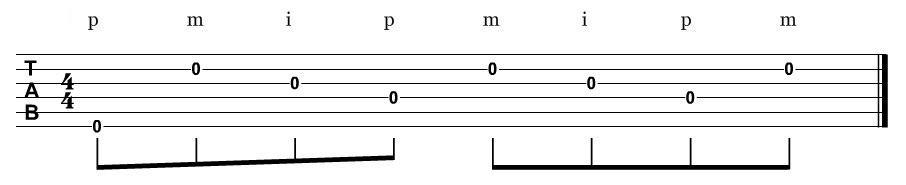 arpegios para guitarra avanzados 1