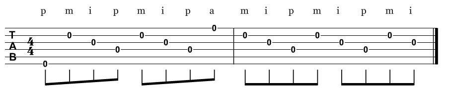 arpegios para guitarra avanzados 3