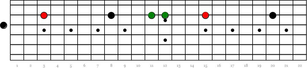 cuerda 2 y 3 notas pedal