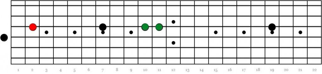 cuerda-3-y-4-notas-pedal-1024x236