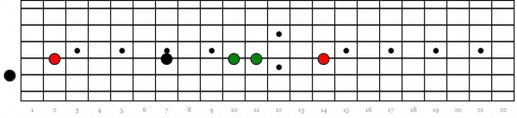 cuerda-5-y-4-notas-pedal-1