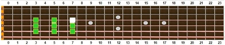 escala mixolidia con 9ª desde 5ª cuerda 2