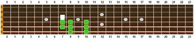 escala mixolidia con 9ª desde 6ª cuerda 2