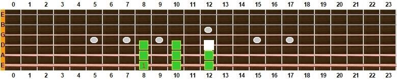 escala mixolidia con 9ª desde 6ª cuerda nº3