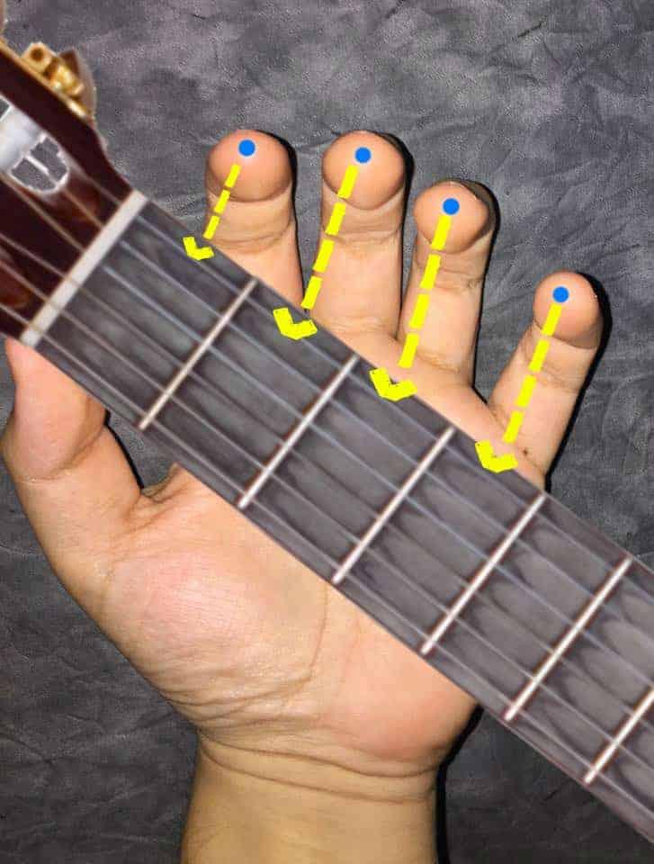 dedos guitarra en el mastil