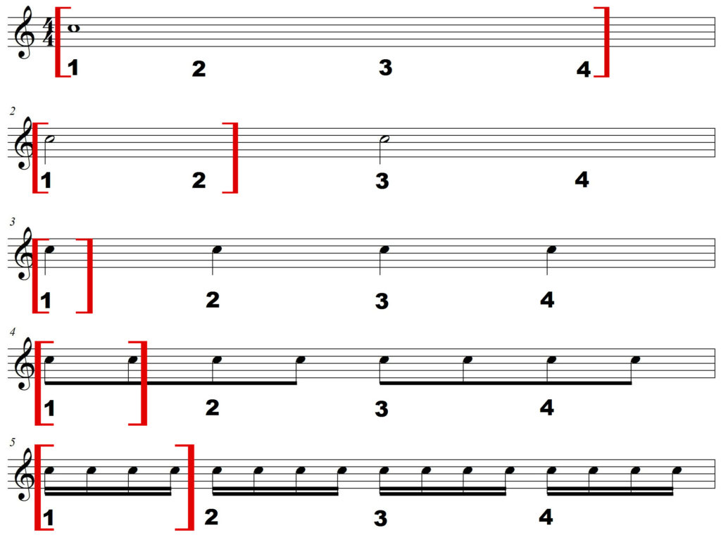 valor de las notas musicales 2