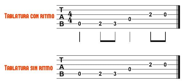 como leer tablatura con ritmo y sin ritmo