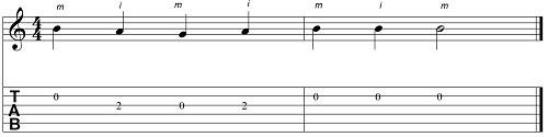 digitación cruzada en guitarra