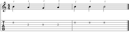 digitación guitarra repitiendo dedos