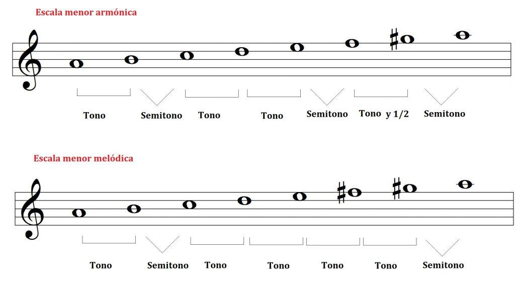 la escala menor armónica y escala menor melódica no son consideradas escalas diatónicas