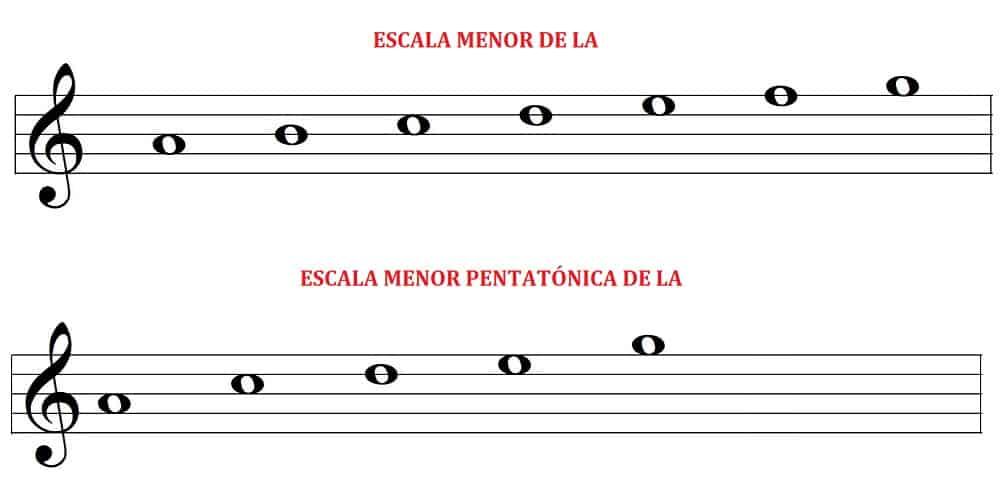 escalas diatónicas escala menor de la vs. escala menor pentatónica de la