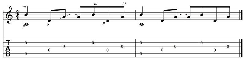 patrones de arpegios para guitarra 1