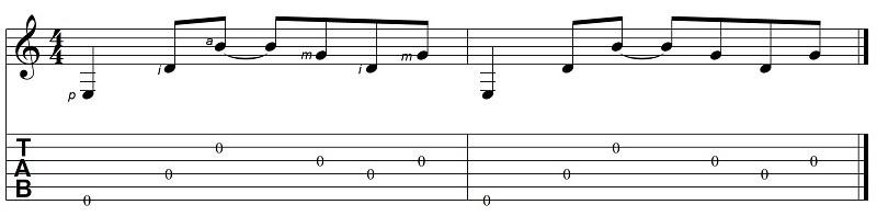 patrones de arpegios para guitarra 2