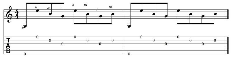 patrones de arpegios para guitarra 3