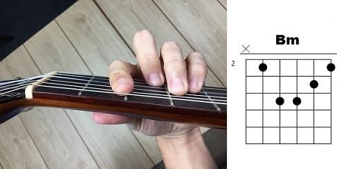 acordes de guitarra si menor sim bm