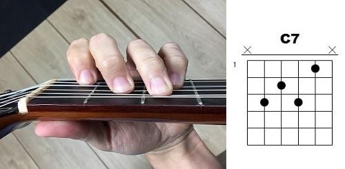 acordes de guitarra do septima do7 c7