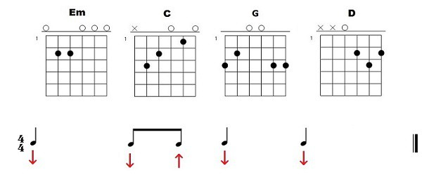 ritmos para tocar con guitarra 1