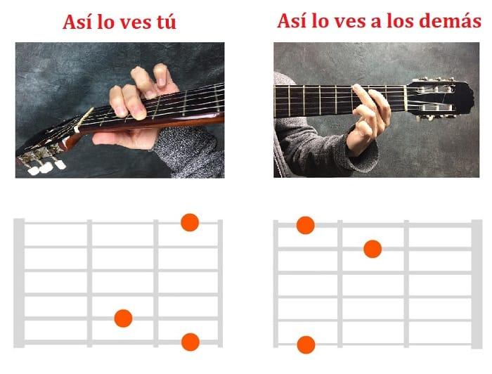 como leer acordes de guitarra perspectiva 2