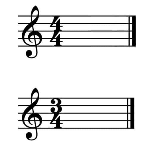 Cómo arpegiar cualquier canción en la guitarra compases