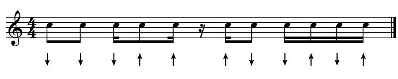 Cómo tocar el ritmo de balada en la guitarra ritmo pop